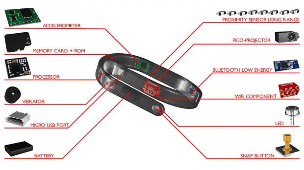 cicret-bracelet-projection-android-peau-1